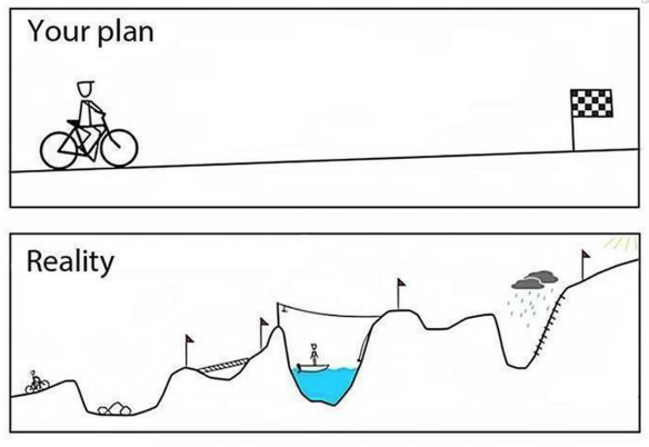 PlansVsReality